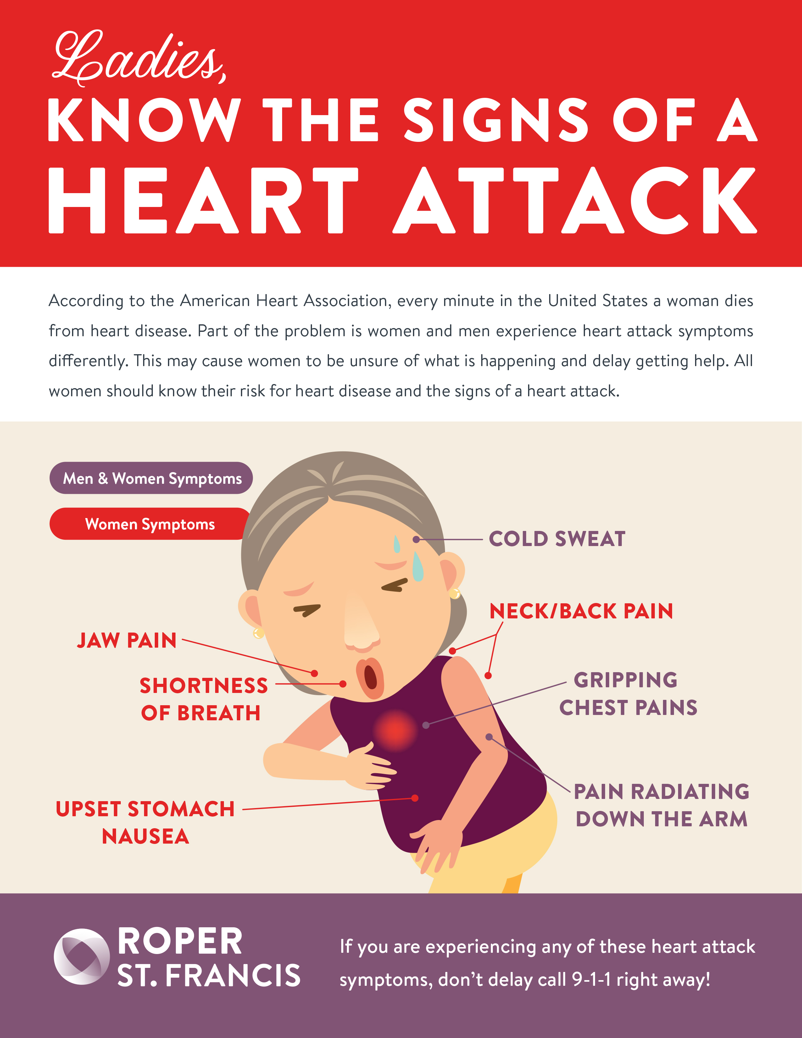 Signs of a Heart Attack in Women